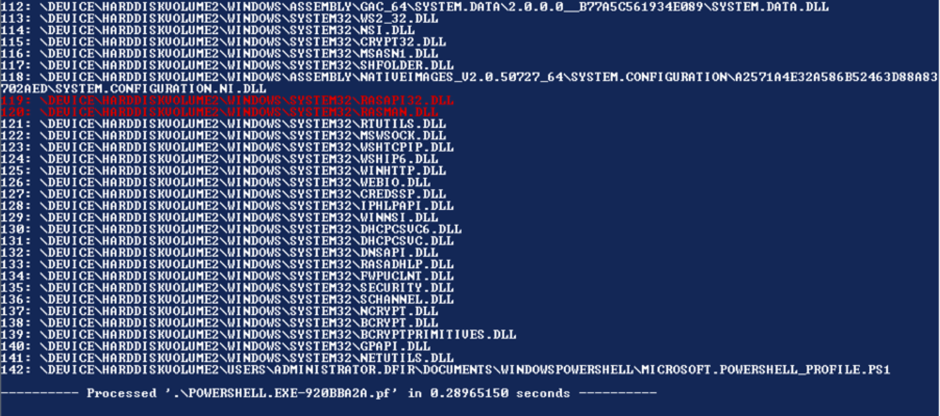 Evidence of Execution - Powershell Webclient method